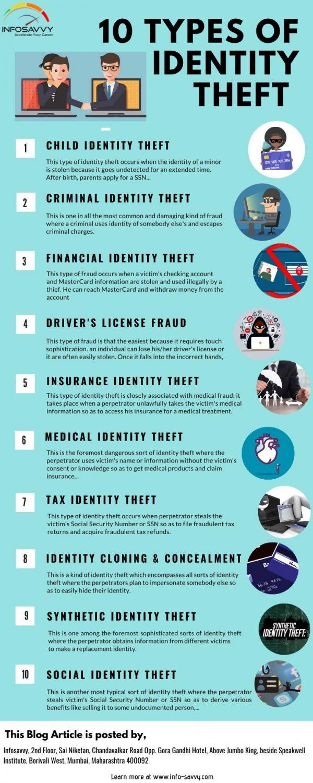 10-Types-of-Identity-Theft