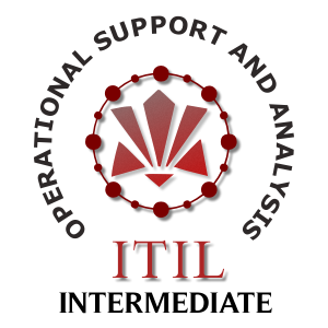 itil-intermediate-operational-support-and-analysis