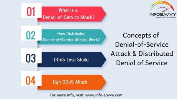 Concepts-of-Denial-of-Service-Attack-&-Distributed-Denial-of-Service-Attack
