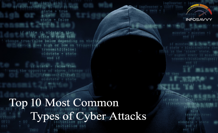 Top-10-Most-Common-Types-of-Cyber-Attacks