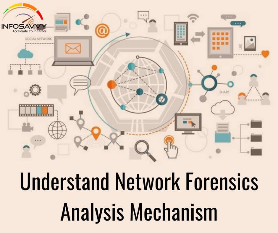 Understand-Network-Forensics-Analysis-Mechanism
