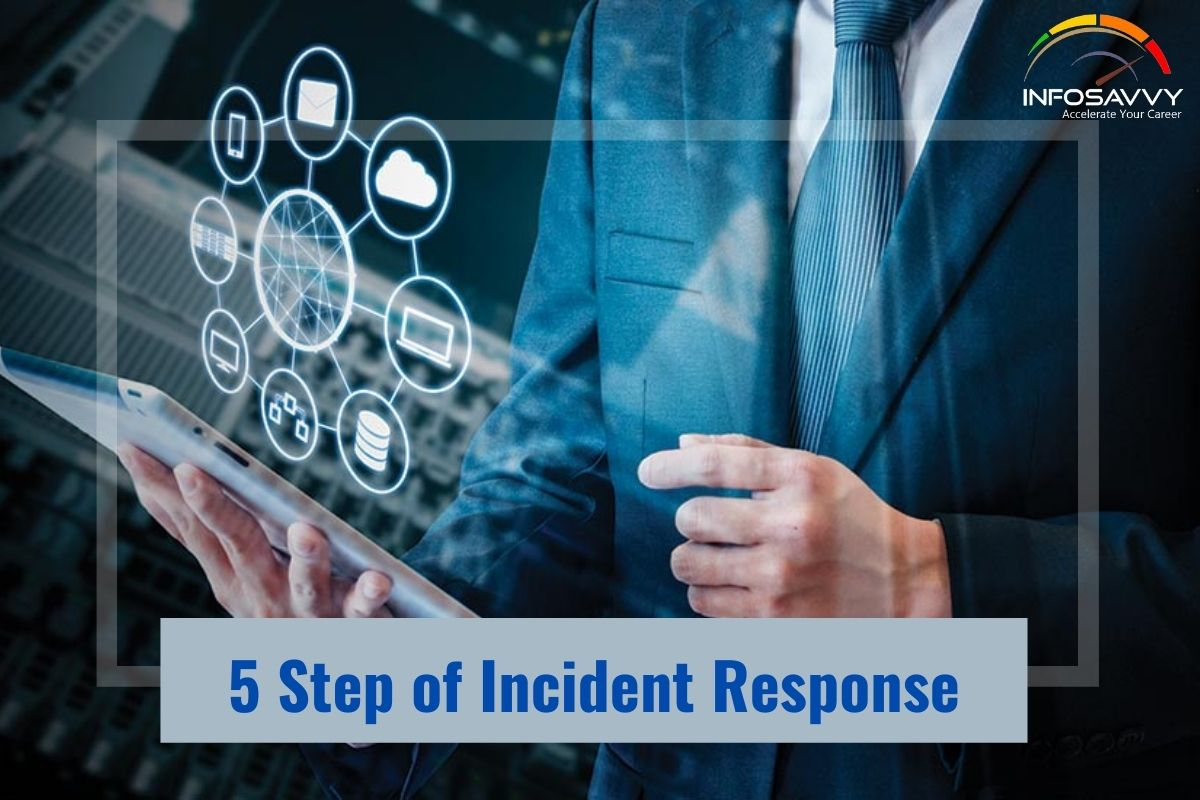 5 Step of Incident Response